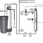 VIQUA-POE-schematic-Professional1