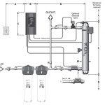 VIQUA-Pro10-schematic-ProPlus-Flow-meter